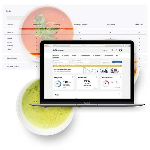 Sensire's Cloud Solution for Efficient Food Safety Management