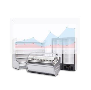 Automatische Temperaturüberwachung