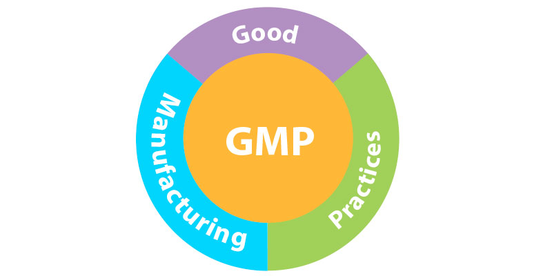 Good Manufacturing Practices and HACCP