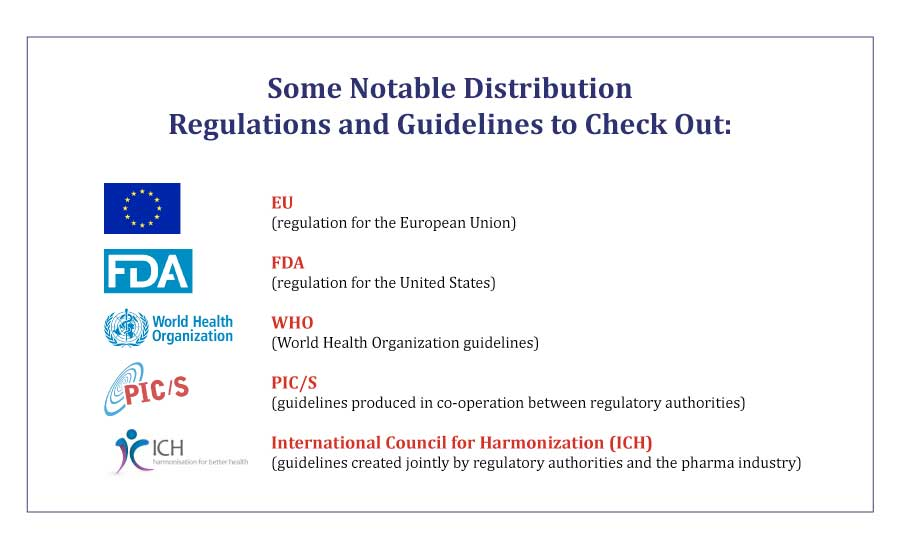 Notable good distribution practice regulations